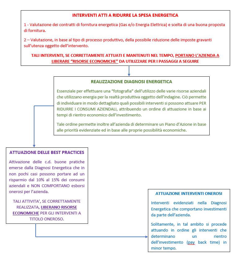schema CSR